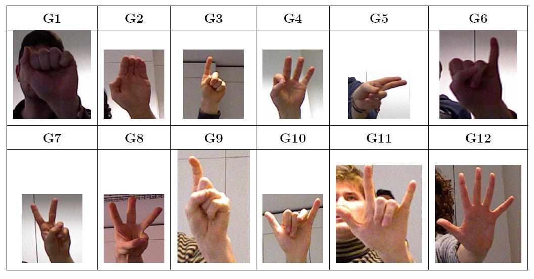Combining multiple depth-based descriptors for hand gesture
